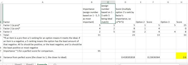 Writing Fork Analysis